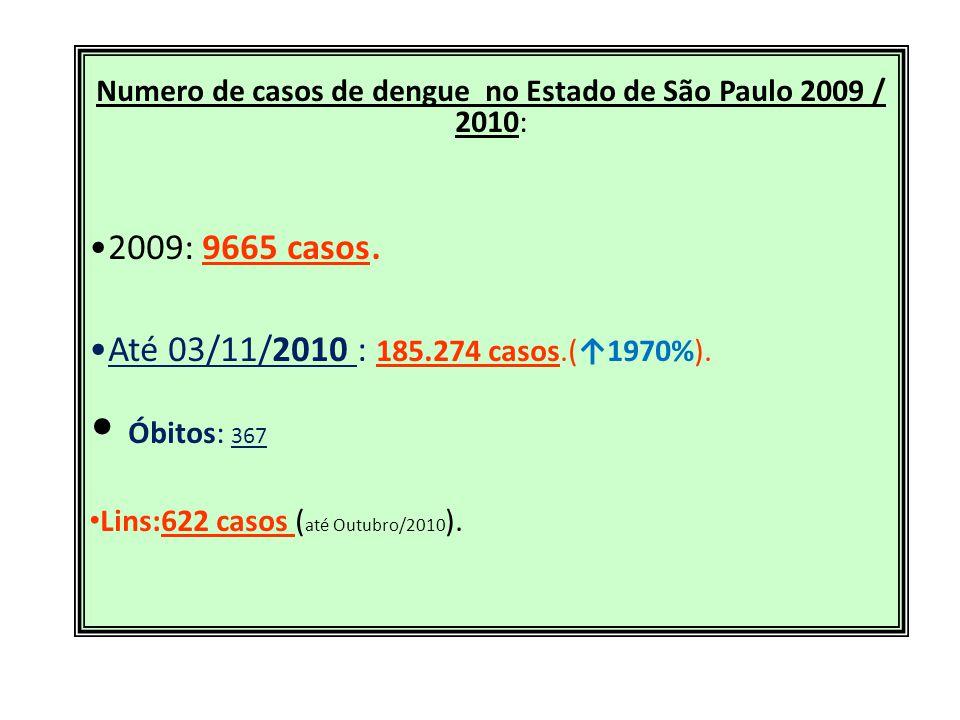 Numero de casos de dengue no Estado de São Paulo 2009 / 2010: 2009: 9665 casos. Até 03/11/2010 : 185.274 casos.(↑1970%). Óbitos: 367 Lins:622 casos (