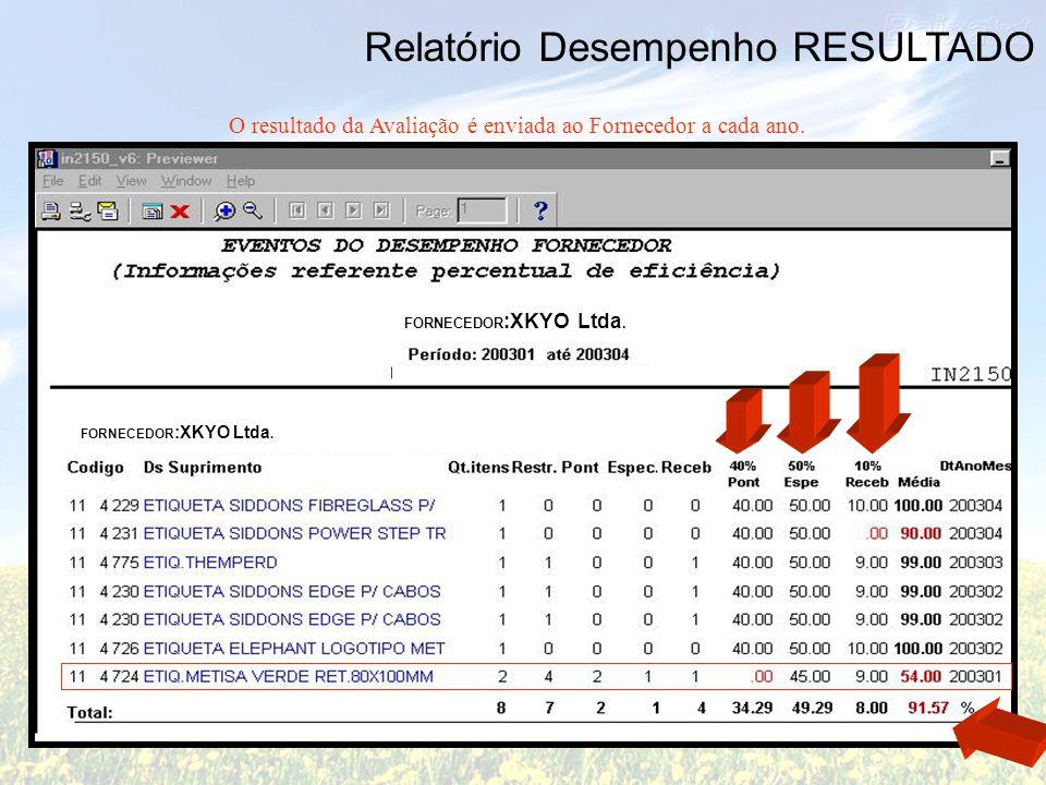 FORNECEDOR :XKYO Ltda. Relatório Desempenho RESULTADO O resultado da Avaliação é enviada ao Fornecedor a cada ano.