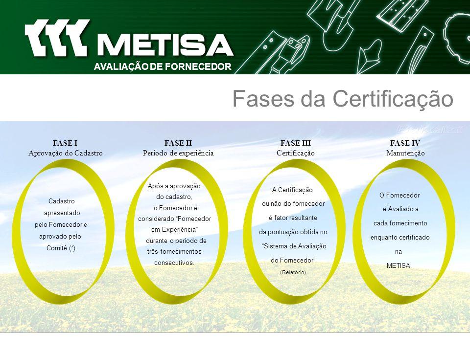 AVALIAÇÃO DE FORNECEDOR Fases da Certificação FASE IV Manutenção O Fornecedor é Avaliado a cada fornecimento enquanto certificado na METISA. FASE I Ap