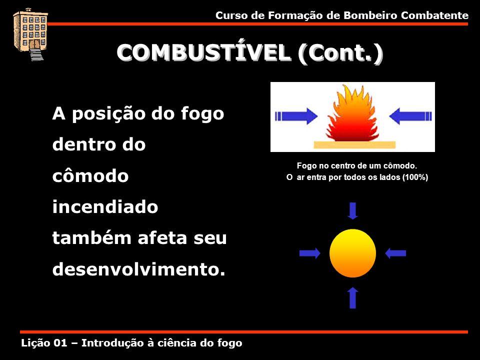 Curso de Formação de Bombeiro Combatente Lição 01 – Introdução à ciência do fogo COMBUSTÍVEL (Cont.) A posição do fogo dentro do cômodo incendiado tam
