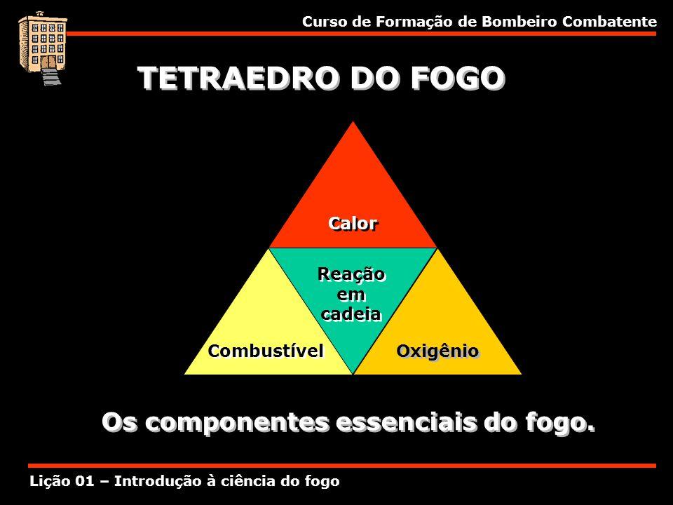 Curso de Formação de Bombeiro Combatente Lição 01 – Introdução à ciência do fogo TETRAEDRO DO FOGO Oxigênio Calor Combustível Reação em cadeia Reação