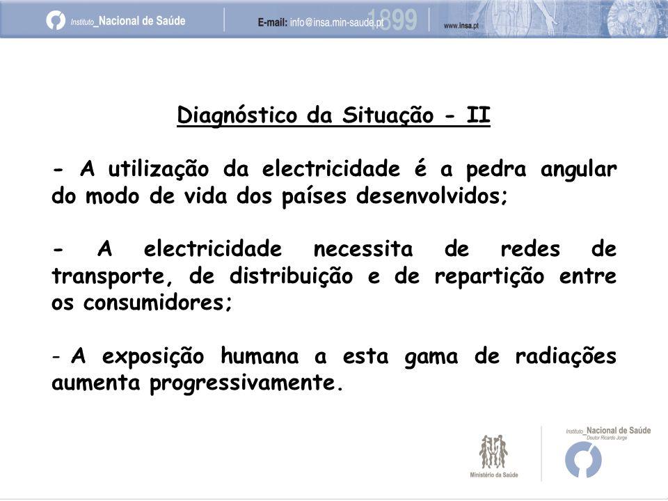 Diagnóstico da Situação - II - A utilização da electricidade é a pedra angular do modo de vida dos países desenvolvidos; - A electricidade necessita de redes de transporte, de distribuição e de repartição entre os consumidores; - A exposição humana a esta gama de radiações aumenta progressivamente.