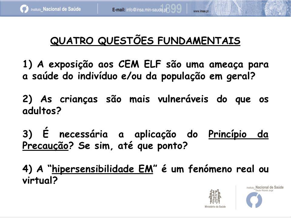 QUATRO QUESTÕES FUNDAMENTAIS 1) A exposição aos CEM ELF são uma ameaça para a saúde do indivíduo e/ou da população em geral.
