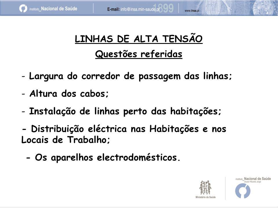 LINHAS DE ALTA TENSÃO Questões referidas - Largura do corredor de passagem das linhas; - Altura dos cabos; - Instalação de linhas perto das habitações; - Distribuição eléctrica nas Habitações e nos Locais de Trabalho; - Os aparelhos electrodomésticos.