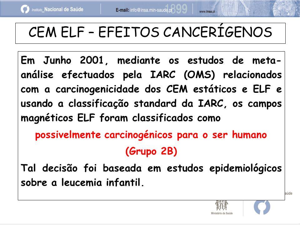 CEM ELF – EFEITOS CANCERÍGENOS Em Junho 2001, mediante os estudos de meta- análise efectuados pela IARC (OMS) relacionados com a carcinogenicidade dos CEM estáticos e ELF e usando a classificação standard da IARC, os campos magnéticos ELF foram classificados como possivelmente carcinogénicos para o ser humano (Grupo 2B) Tal decisão foi baseada em estudos epidemiológicos sobre a leucemia infantil.