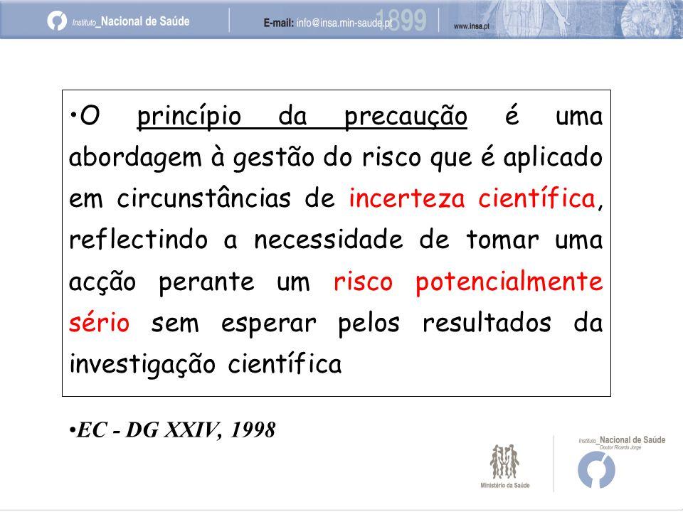 O princípio da precaução é uma abordagem à gestão do risco que é aplicado em circunstâncias de incerteza científica, reflectindo a necessidade de tomar uma acção perante um risco potencialmente sério sem esperar pelos resultados da investigação científica EC - DG XXIV, 1998