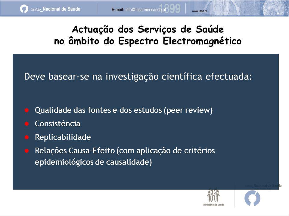 Deve basear-se na investigação científica efectuada: l Qualidade das fontes e dos estudos (peer review) l Consistência l Replicabilidade l Relações Causa-Efeito (com aplicação de critérios epidemiológicos de causalidade) Actuação dos Serviços de Saúde no âmbito do Espectro Electromagnético