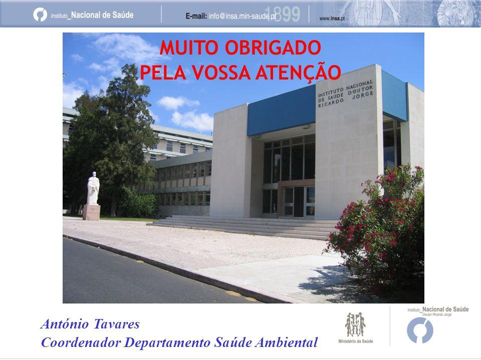 António Tavares Coordenador Departamento Saúde Ambiental MUITO OBRIGADO PELA VOSSA ATENÇÃO