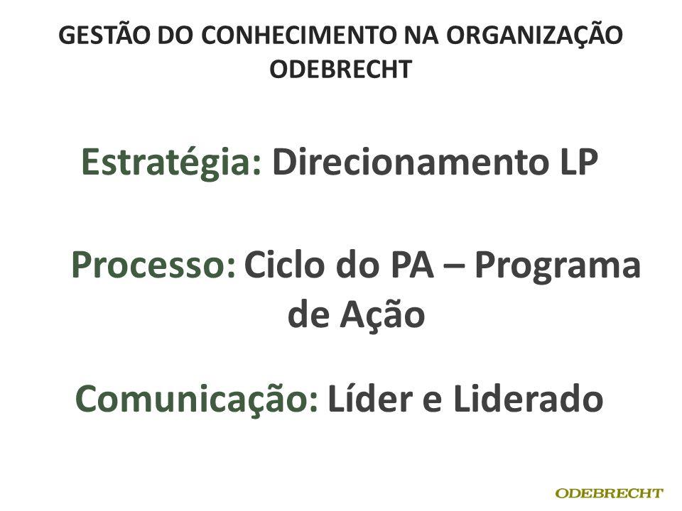 Estratégia: Direcionamento LP Processo: Ciclo do PA – Programa de Ação Comunicação: Líder e Liderado GESTÃO DO CONHECIMENTO NA ORGANIZAÇÃO ODEBRECHT