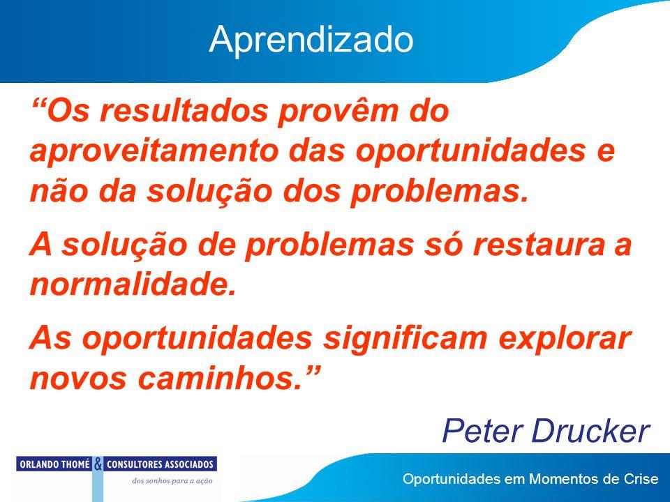 Aprendizado Os resultados provêm do aproveitamento das oportunidades e não da solução dos problemas.