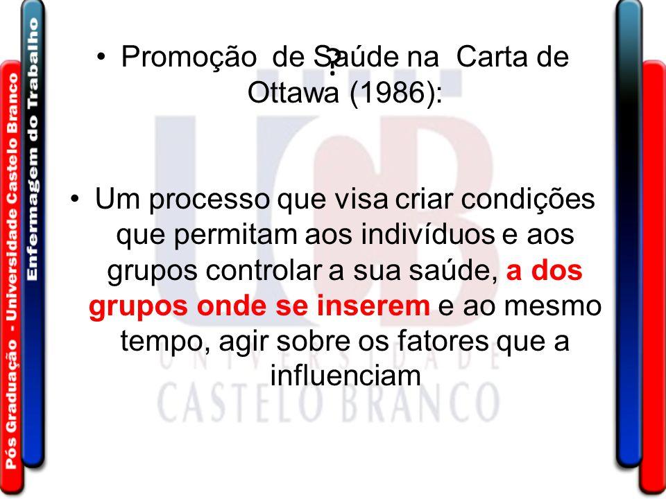 ? Promoção de Saúde na Carta de Ottawa (1986): Um processo que visa criar condições que permitam aos indivíduos e aos grupos controlar a sua saúde, a