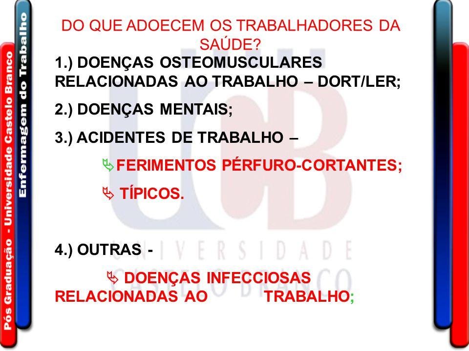 DO QUE ADOECEM OS TRABALHADORES DA SAÚDE? 1.) DOENÇAS OSTEOMUSCULARES RELACIONADAS AO TRABALHO – DORT/LER; 2.) DOENÇAS MENTAIS; 3.) ACIDENTES DE TRABA