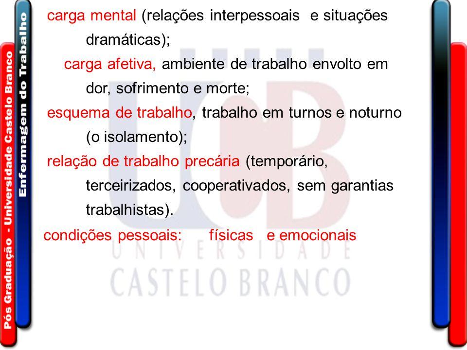 carga mental (relações interpessoais e situações dramáticas); carga afetiva, ambiente de trabalho envolto em dor, sofrimento e morte; esquema de traba