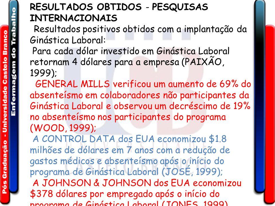 RESULTADOS OBTIDOS - PESQUISAS INTERNACIONAIS Resultados positivos obtidos com a implantação da Ginástica Laboral: Para cada dólar investido em Ginást