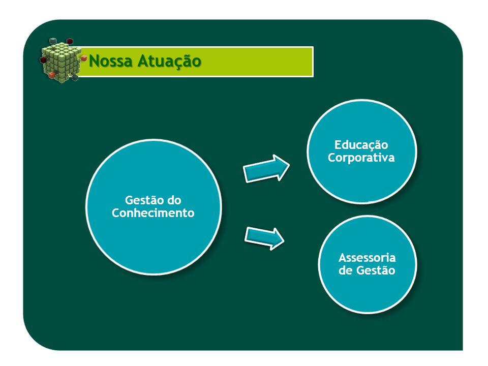 Educação Corporativa Assessoria de Gestão Gestão do Conhecimento