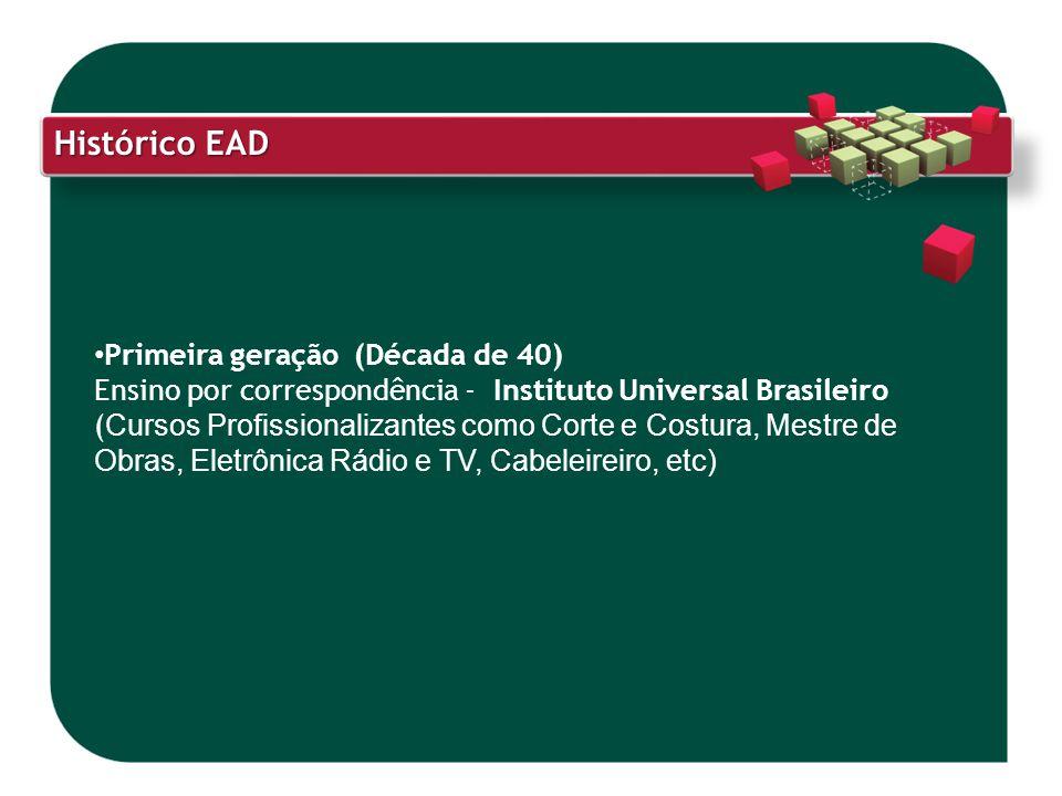 Histórico EAD Primeira geração (Década de 40) Ensino por correspondência - Instituto Universal Brasileiro ( Cursos Profissionalizantes como Corte e Co