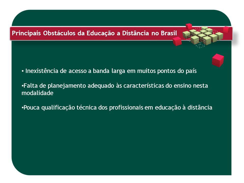 Principais Obstáculos da Educação a Distância no Brasil Inexistência de acesso a banda larga em muitos pontos do país Falta de planejamento adequado à