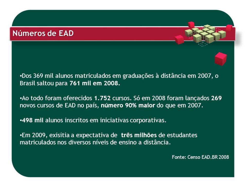 Números de EAD Dos 369 mil alunos matriculados em graduações à distância em 2007, o Brasil saltou para 761 mil em 2008. Ao todo foram oferecidos 1.752