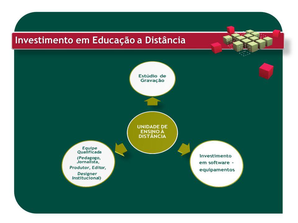Investimento em Educação a Distância