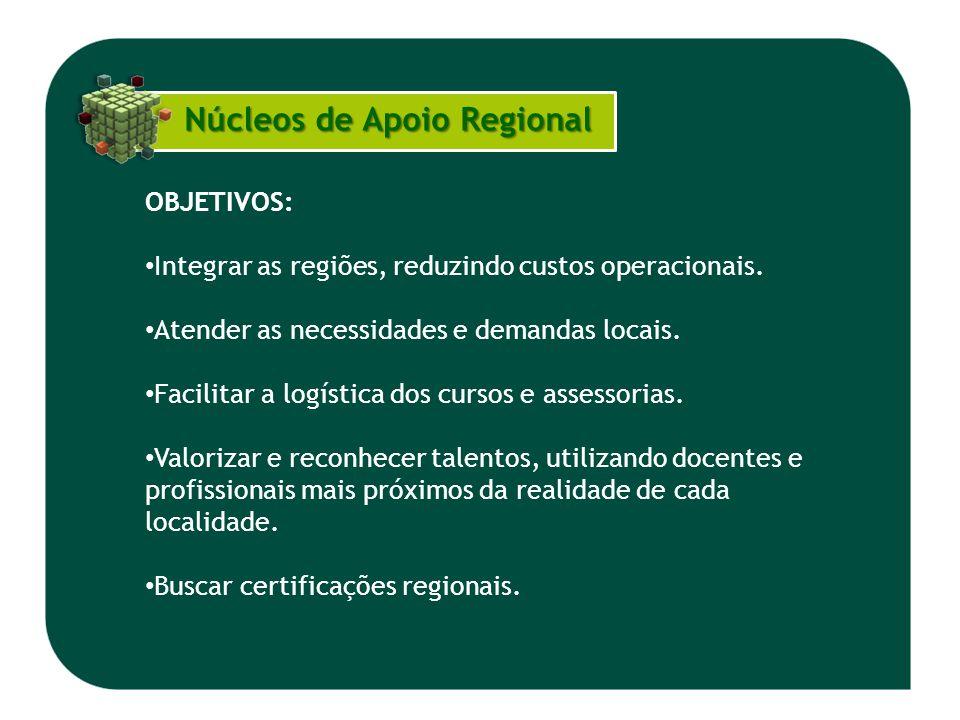 OBJETIVOS: Integrar as regiões, reduzindo custos operacionais. Atender as necessidades e demandas locais. Facilitar a logística dos cursos e assessori
