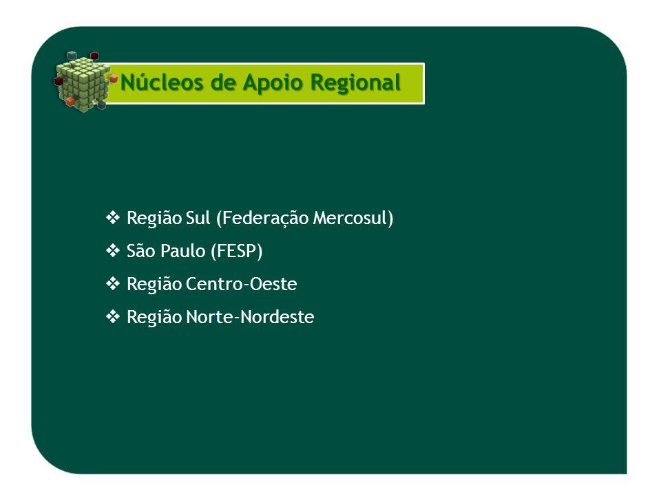  Região Sul (Federação Mercosul)  São Paulo (FESP)  Região Centro-Oeste  Região Norte-Nordeste
