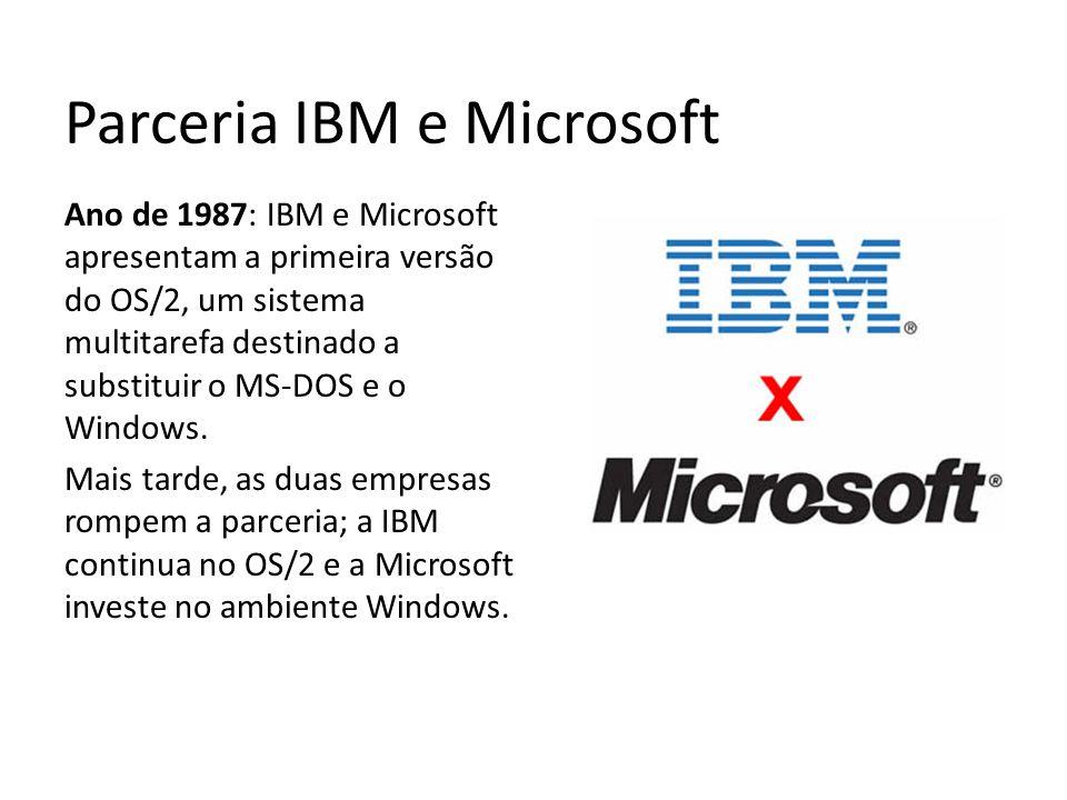 Parceria IBM e Microsoft Ano de 1987: IBM e Microsoft apresentam a primeira versão do OS/2, um sistema multitarefa destinado a substituir o MS-DOS e o