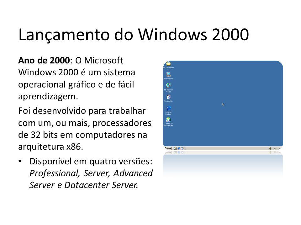 Lançamento do Windows 2000 Ano de 2000: O Microsoft Windows 2000 é um sistema operacional gráfico e de fácil aprendizagem. Foi desenvolvido para traba