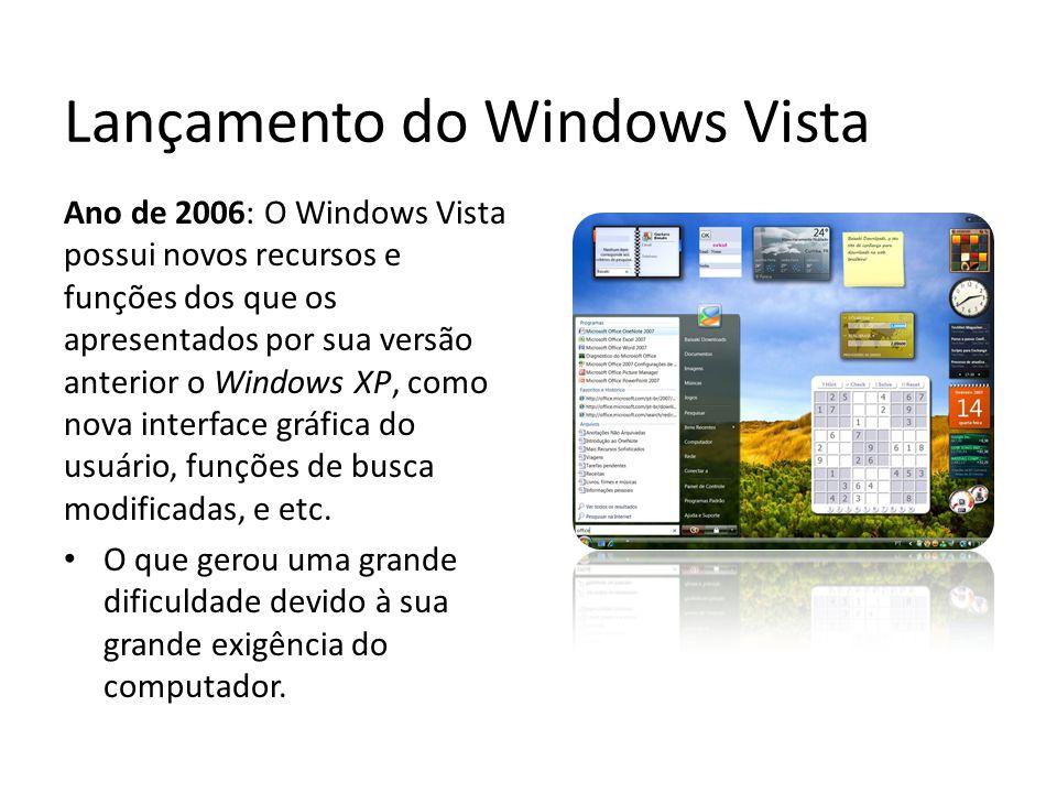 Lançamento do Windows Vista Ano de 2006: O Windows Vista possui novos recursos e funções dos que os apresentados por sua versão anterior o Windows XP,