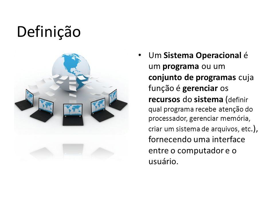 Definição Um Sistema Operacional é um programa ou um conjunto de programas cuja função é gerenciar os recursos do sistema ( definir qual programa rece