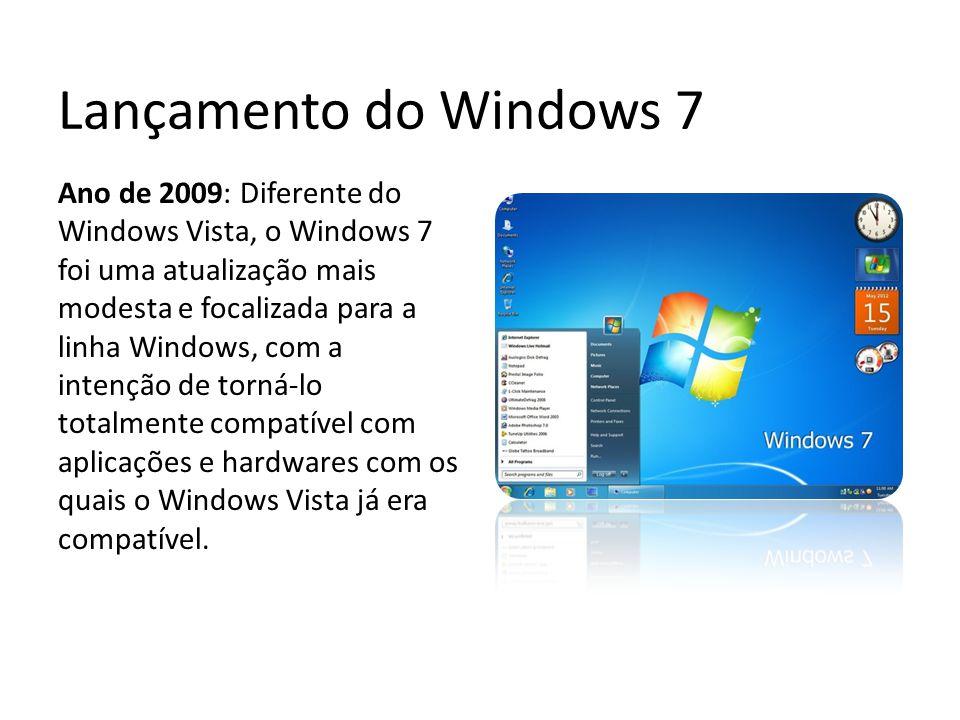 Lançamento do Windows 7 Ano de 2009: Diferente do Windows Vista, o Windows 7 foi uma atualização mais modesta e focalizada para a linha Windows, com a