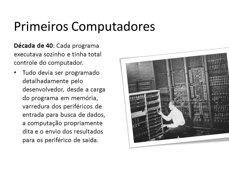 Primeiros Computadores Década de 40: Cada programa executava sozinho e tinha total controle do computador. Tudo devia ser programado detalhadamente pe