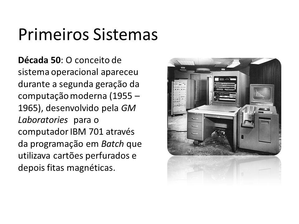 Primeiros Sistemas Década 50: O conceito de sistema operacional apareceu durante a segunda geração da computação moderna (1955 – 1965), desenvolvido p