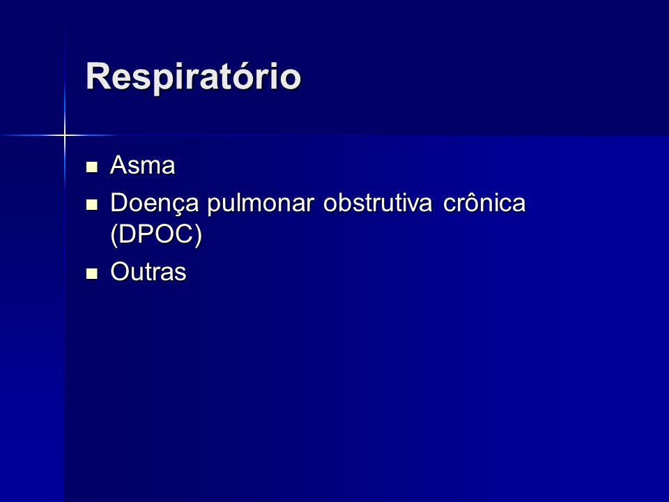 Respiratório Asma Asma Doença pulmonar obstrutiva crônica (DPOC) Doença pulmonar obstrutiva crônica (DPOC) Outras Outras