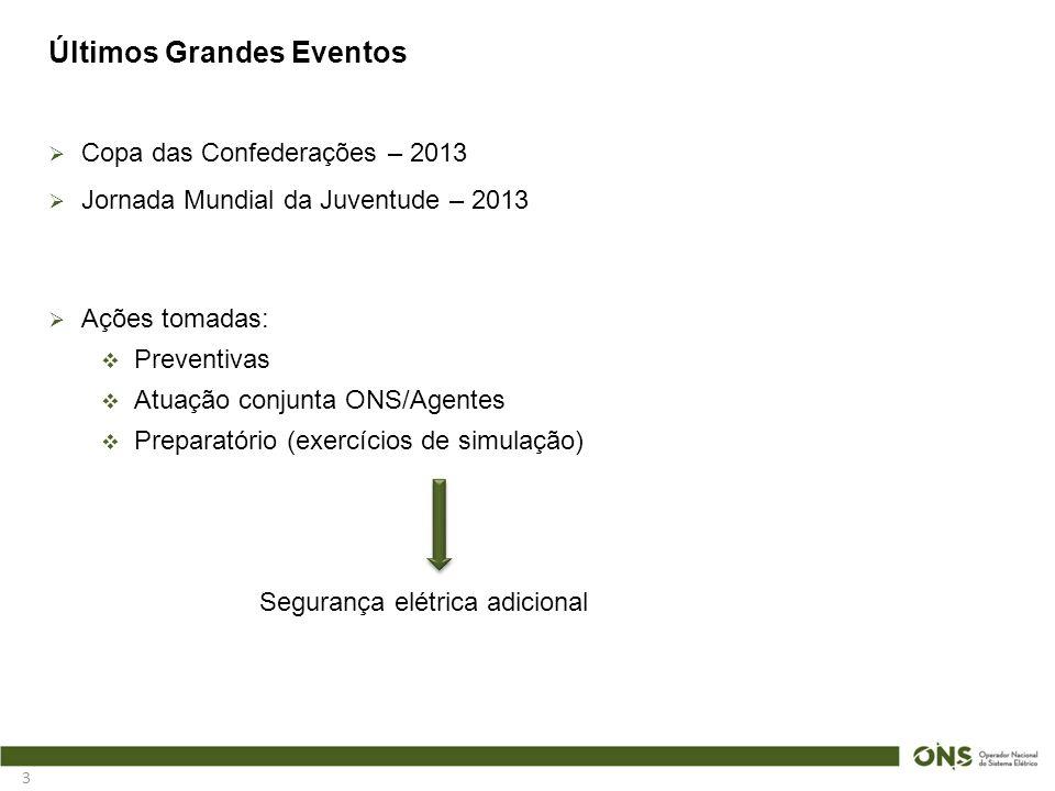 3 Últimos Grandes Eventos  Copa das Confederações – 2013  Jornada Mundial da Juventude – 2013  Ações tomadas:  Preventivas  Atuação conjunta ONS/