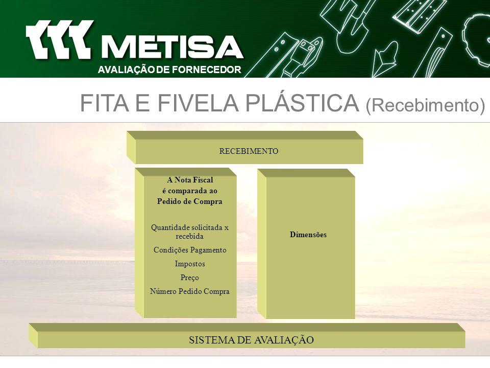 FITA E FIVELA PLÁSTICA (Recebimento) AVALIAÇÃO DE FORNECEDOR