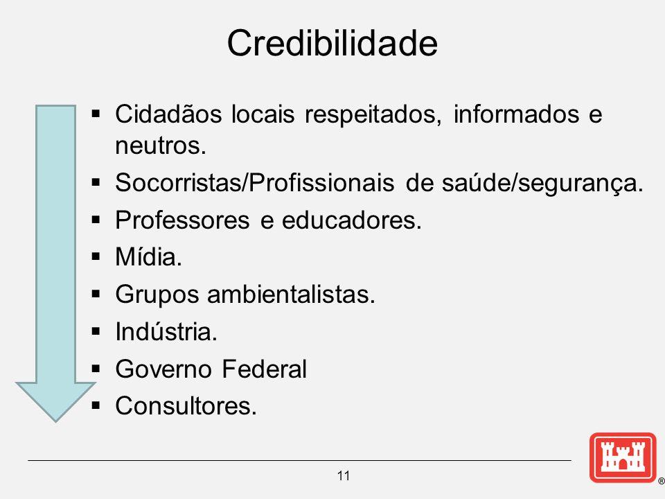 Credibilidade  Cidadãos locais respeitados, informados e neutros.
