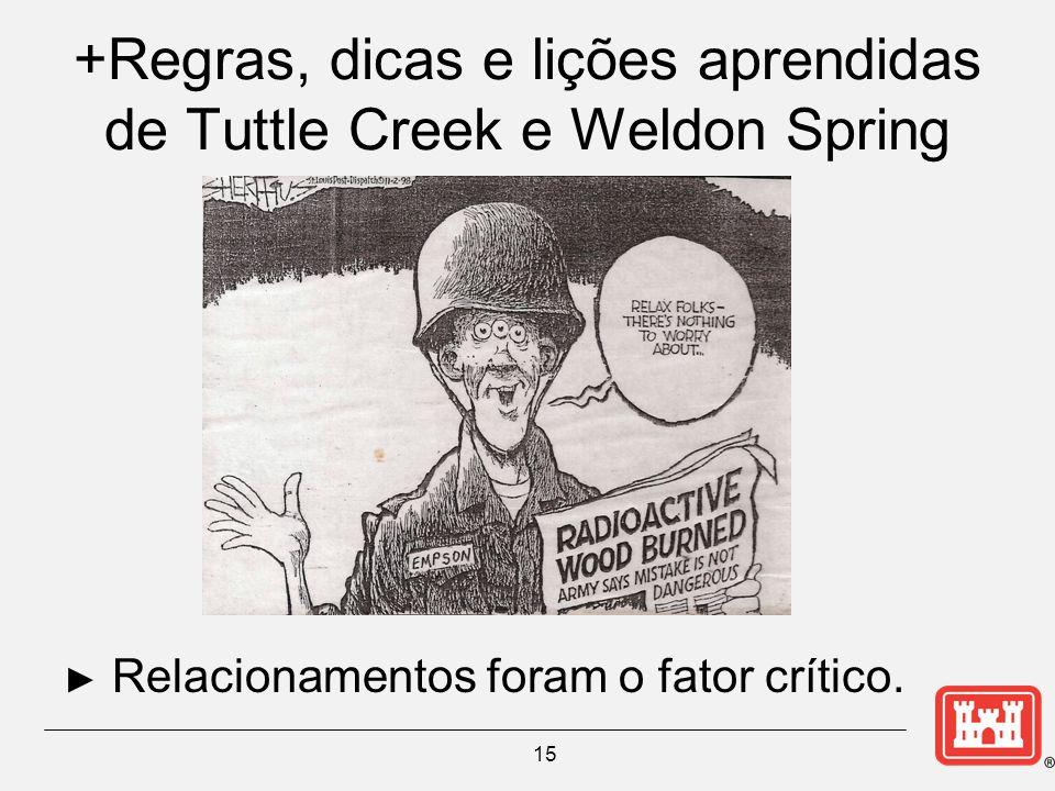 +Regras, dicas e lições aprendidas de Tuttle Creek e Weldon Spring 15 ► Relacionamentos foram o fator crítico.