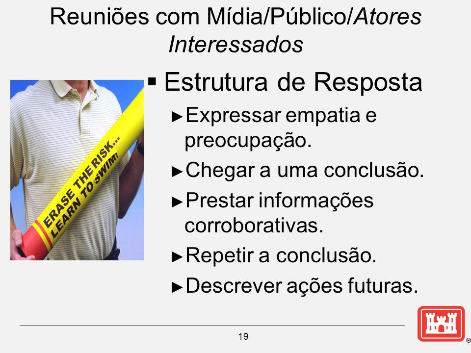 Reuniões com Mídia/Público/Atores Interessados  Estrutura de Resposta ► Expressar empatia e preocupação.