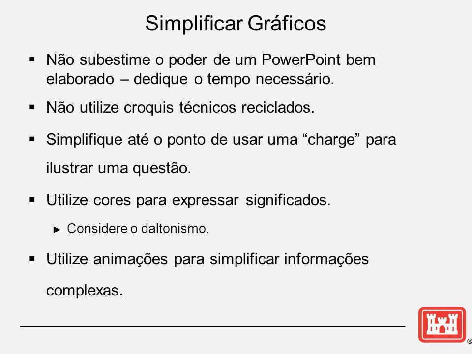 Simplificar Gráficos  Não subestime o poder de um PowerPoint bem elaborado – dedique o tempo necessário.
