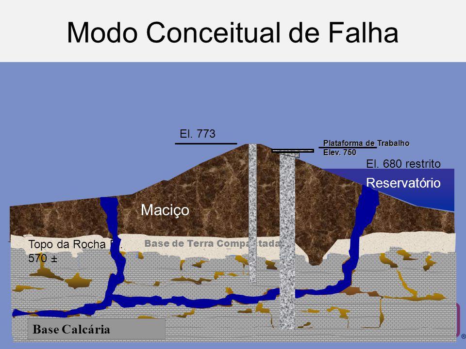 Base de Terra Compactada Reservatório Maciço Base Calcária El.