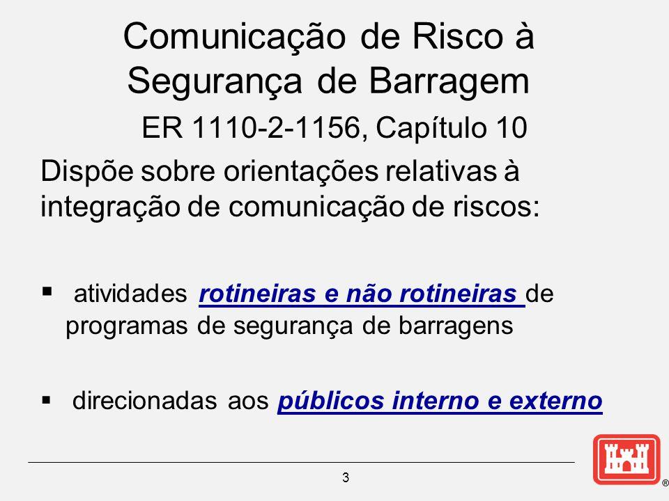 Comunicação de Risco à Segurança de Barragem ER 1110-2-1156, Capítulo 10 Dispõe sobre orientações relativas à integração de comunicação de riscos:  atividades rotineiras e não rotineiras de programas de segurança de barragens  direcionadas aos públicos interno e externo 3