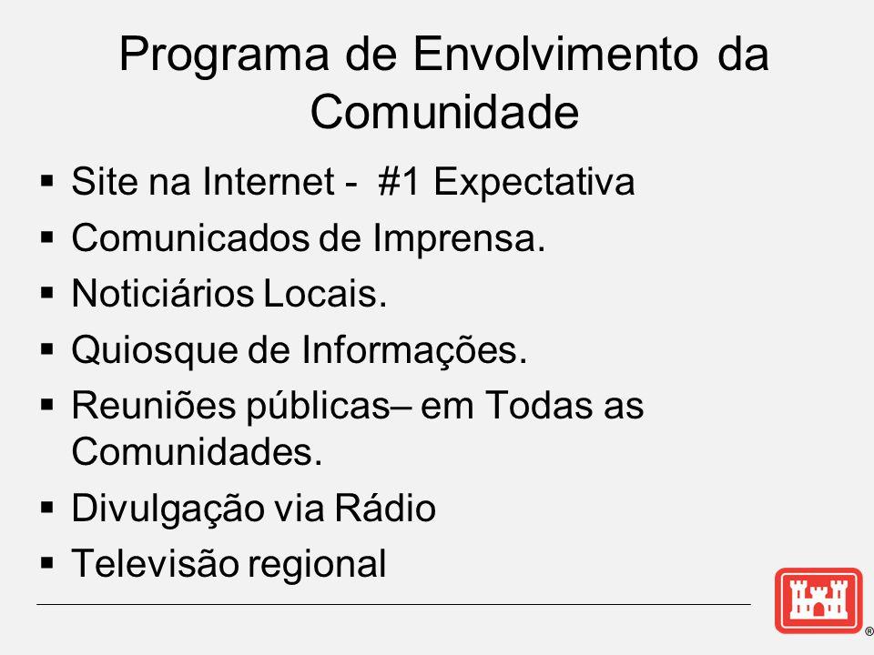 Programa de Envolvimento da Comunidade  Site na Internet - #1 Expectativa  Comunicados de Imprensa.