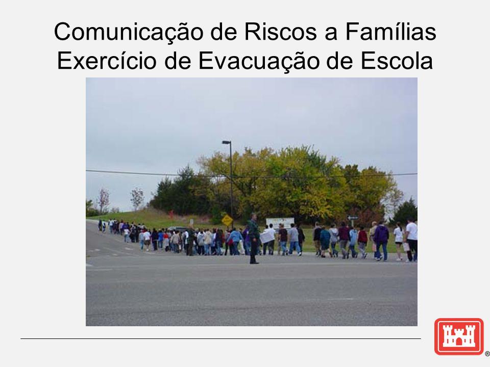 Comunicação de Riscos a Famílias Exercício de Evacuação de Escola