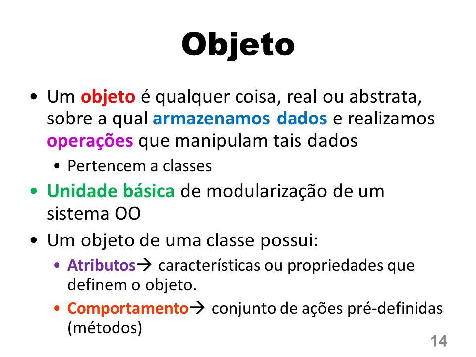 Objeto Um objeto é qualquer coisa, real ou abstrata, sobre a qual armazenamos dados e realizamos operações que manipulam tais dados Pertencem a classes Unidade básica de modularização de um sistema OO Um objeto de uma classe possui: Atributos  características ou propriedades que definem o objeto.