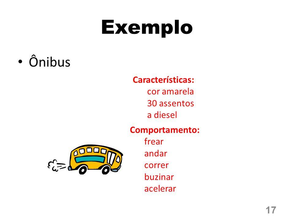 Ônibus 17 Exemplo Características: cor amarela 30 assentos a diesel Comportamento: frear andar correr buzinar acelerar