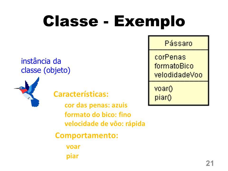 21 Classe - Exemplo Características: cor das penas: azuis formato do bico: fino velocidade de vôo: rápida Comportamento: voar piar classe instância da classe (objeto)