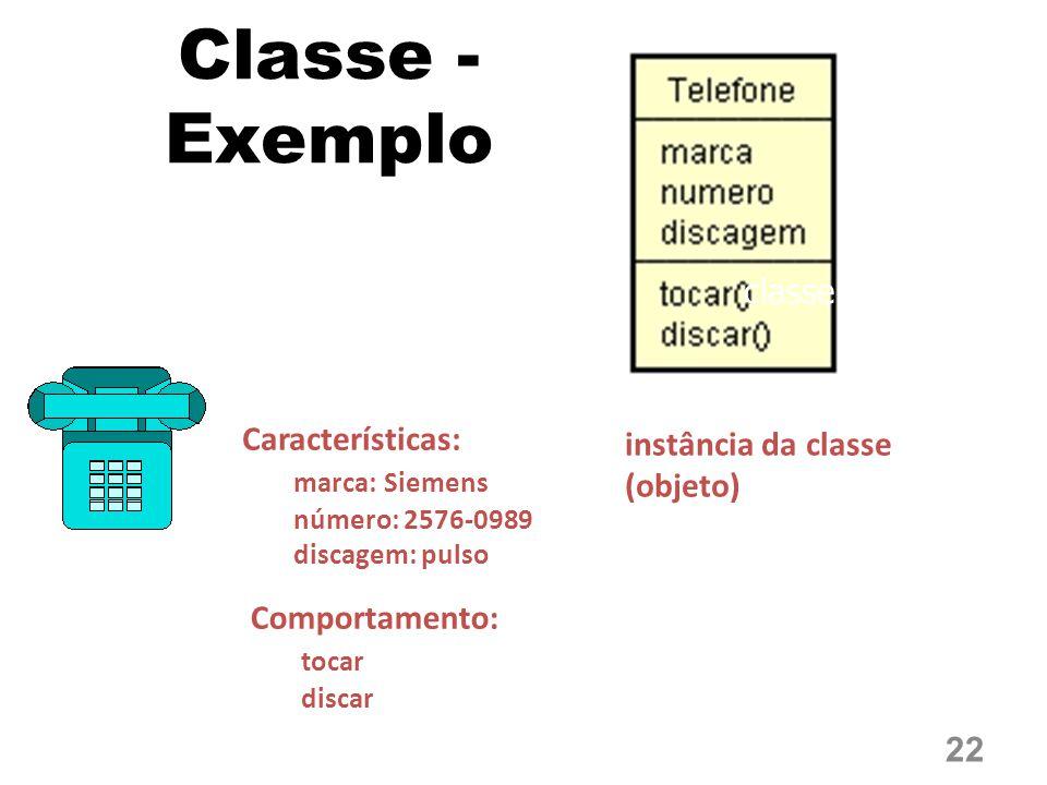 22 Classe - Exemplo Características: marca: Siemens número: 2576-0989 discagem: pulso Comportamento: tocar discar classe instância da classe (objeto)