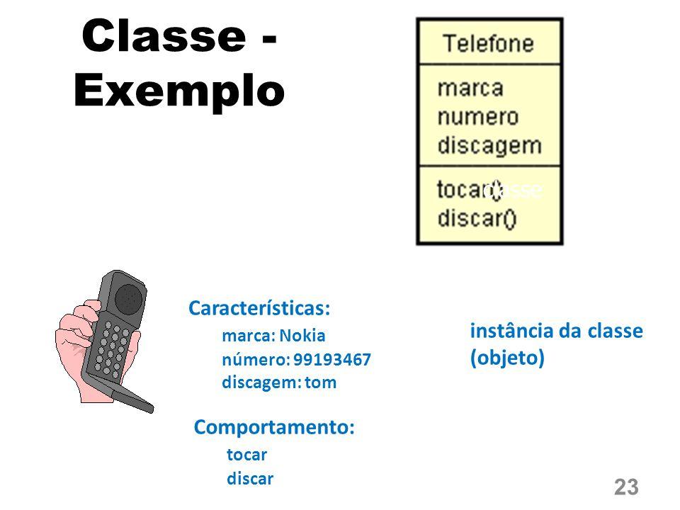 23 Classe - Exemplo classe instância da classe (objeto) Características: marca: Nokia número: 99193467 discagem: tom Comportamento: tocar discar