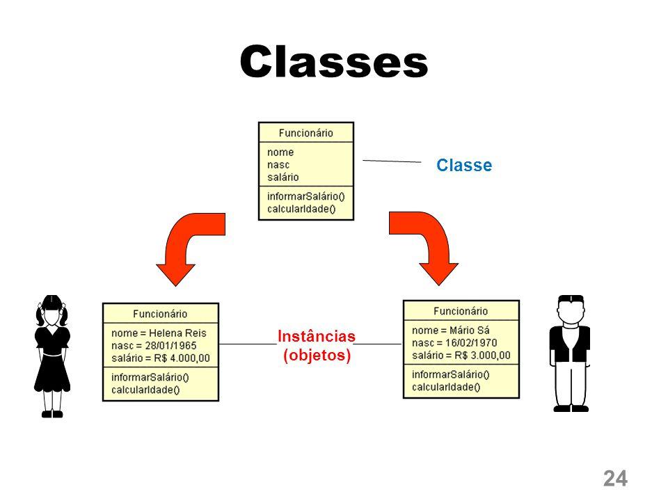 24 Classes Classe Instâncias (objetos)