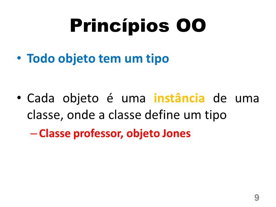 Princípios OO Todo objeto tem um tipo Cada objeto é uma instância de uma classe, onde a classe define um tipo – Classe professor, objeto Jones 9